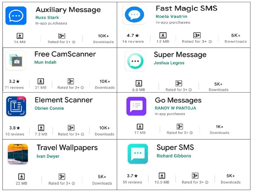 If you have any of these malware laden apps on your Android phone, delete them immediately - These Android apps steal your data and money; uninstall them ASAP