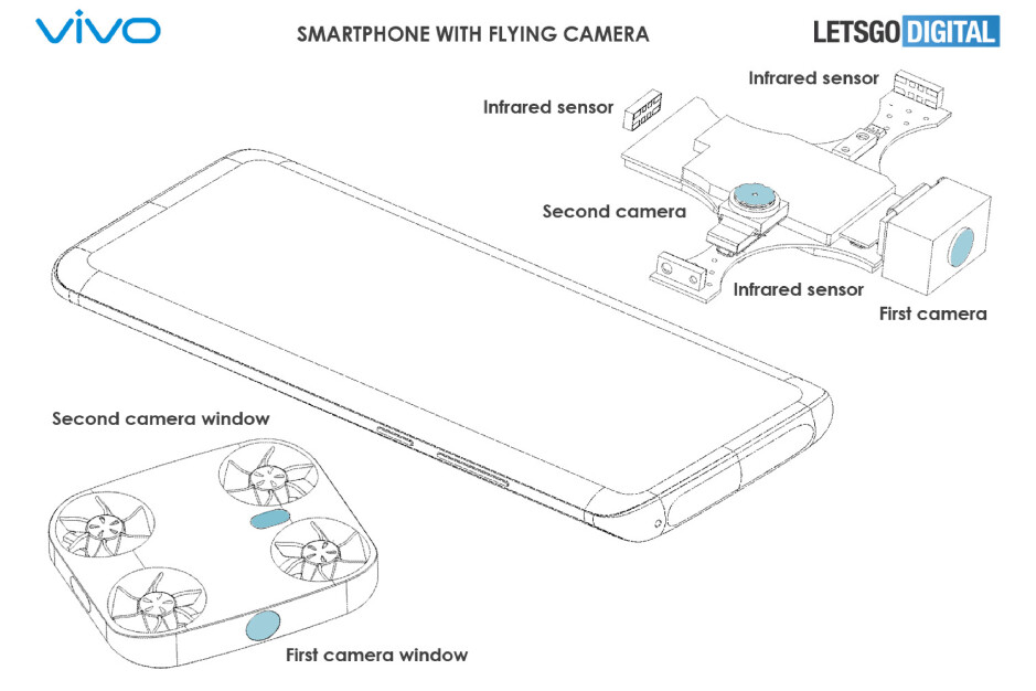 Vivo files patent application for a flying smartphone camera - Vivo files a patent application for a detachable flying smartphone camera