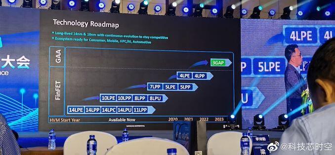 Die Roadmap von Samsung Foundry zeigt keine Massenproduktion für 2022 seines 3GAE-Prozessknotens, was wahrscheinlich ein Hinweis darauf ist, dass er für interne Komponenten verwendet wird – Samsung beginnt im nächsten Jahr mit der Massenproduktion von 3nm-Chips