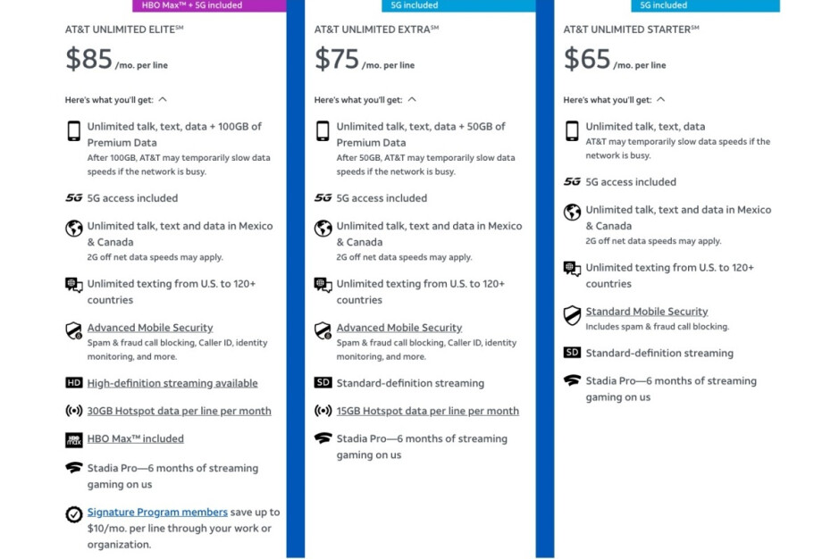 A lot is changing about AT&T's Unlimited Elite plan - AT&T's top unlimited 5G plan finally catches up to T-Mobile while eclipsing Verizon