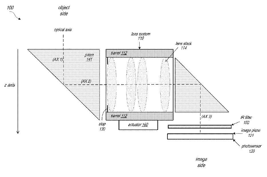 """Image from Apple's newly awarded patent called  - italic;"""">Folded Camera - Up Periscope! Apple receives patent for new telephoto system rumored to debut in 2022"""