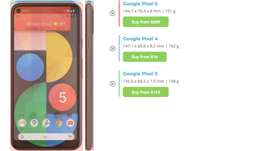 PhoneArena's Smartphone Size Comparison tool. - Say Goodbye to the compact Google Pixel flagship & welcome Pixel 6 Pro/XL