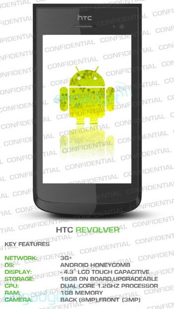 If Engadget's tipster is correct, the HTC Revolver will be powered by Android 3.0 and offer a multitude of high-end specs