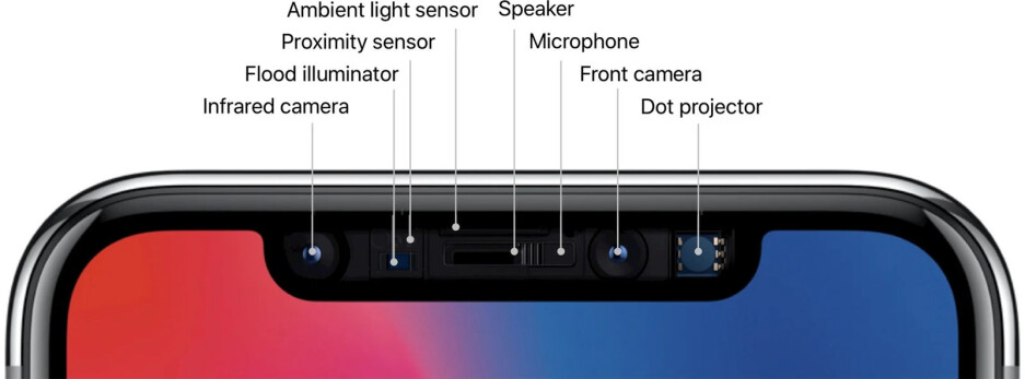 Apple simply moved the earpiece above the Face ID system to shrink the iPhone 13 notch - An iPhone 13 notch size leak tips Apple's best screen-to-body ratio so far