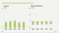 HTC-revenue-and-profit-Q2-2021