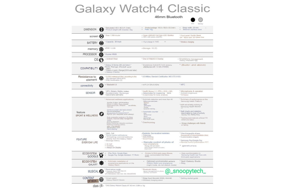 Galaxy Watch 4 Classic alleged specs sheet - Leak indicates Galaxy Watch 4 and Classic are basically the same watch with different exteriors