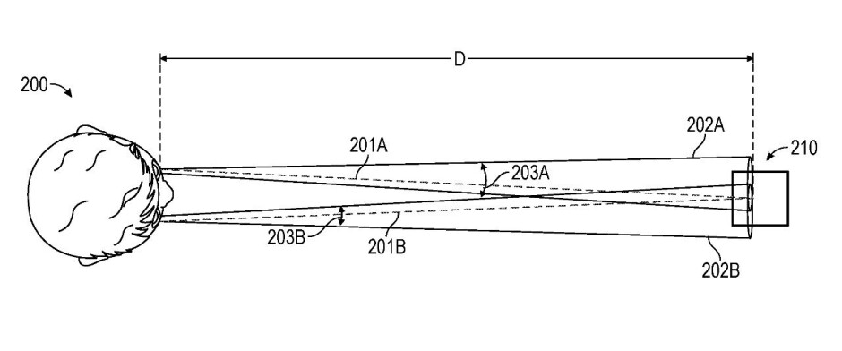 Image from the patent, analyzing your gaze direction - An Apple patent suggests future devices and AR will use gaze detection to select text input fields