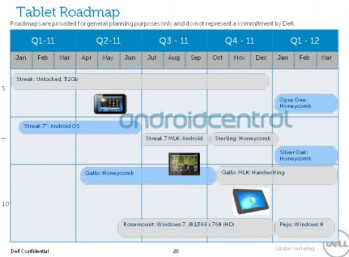 Dell's leaked roadmap also mentions some upcoming Android & Windows tablets