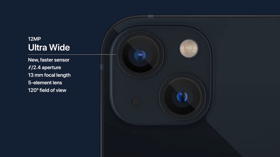 New iPhone 13 ultrawide camera - Apple goes big with the iPhone 13: bigger camera, battery, storage, same price