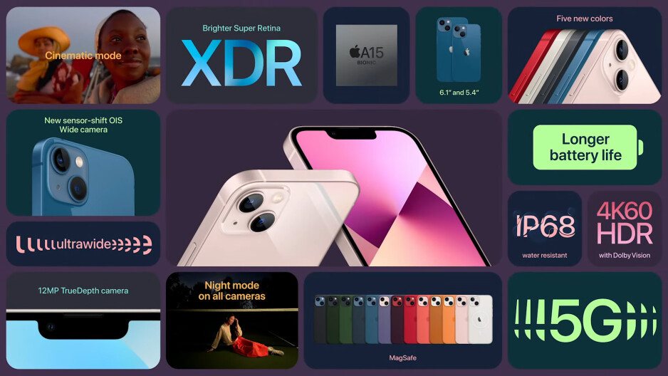 All new iPhone 13 features - Apple goes big with the iPhone 13: bigger camera, battery, storage, same price