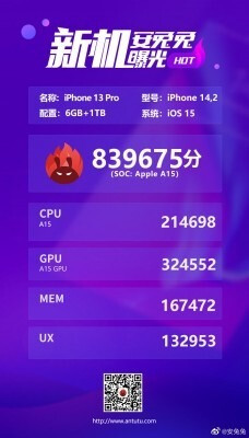 iPhone 13 Pro 1TB benchmark score - First 1TB iPhone 13 Pro benchmark proves the price right