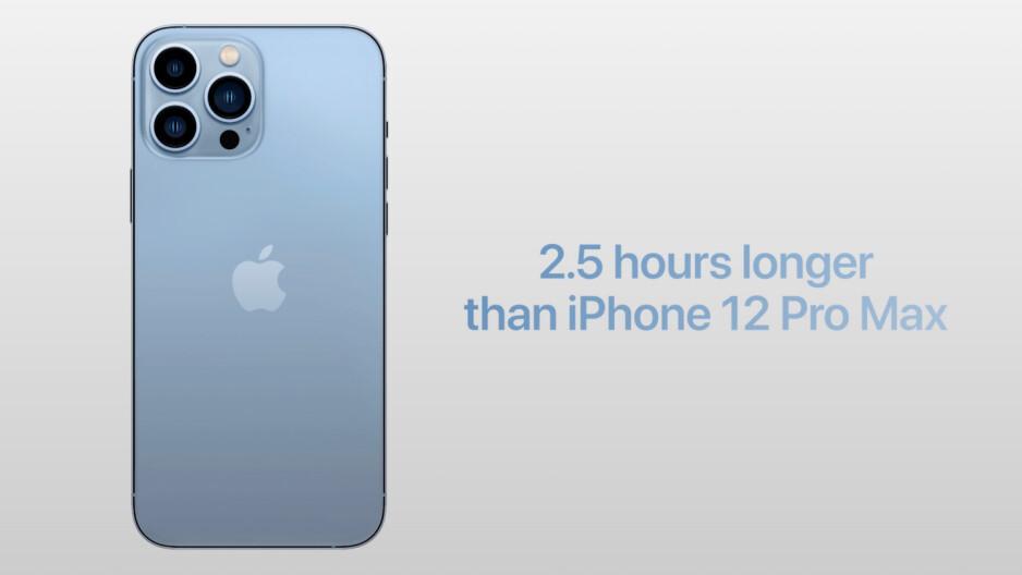 ¿Podría valer la pena?  - iPhone 13 Pro Max: encontramos 240 problemas con el buque insignia de Apple y no se pueden deshacer