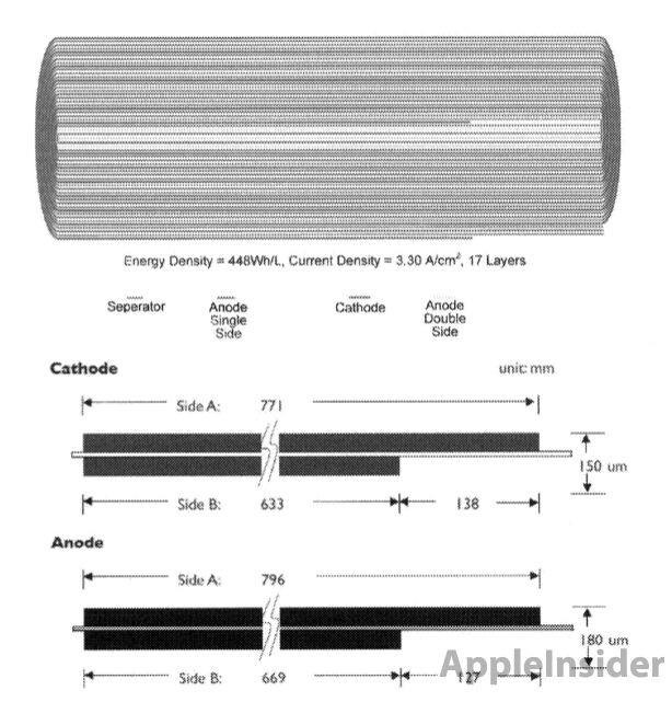 Apple working on new, more energy-dense batteries