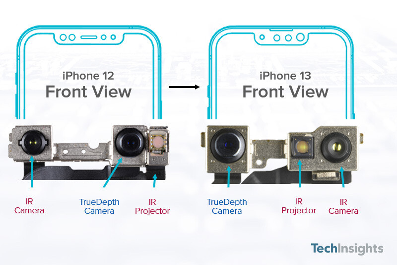 iPhone 13 Pro has costlier components than the higher-priced Galaxy S21 Plus