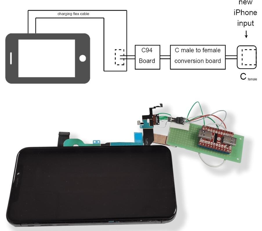 Como Pillonel trocou uma porta Lightning em um iPhone X por uma porta USB-C - Não tente fazer isso em casa: o homem troca a porta Lightning de um iPhone por uma porta USB-C (VÍDEO)