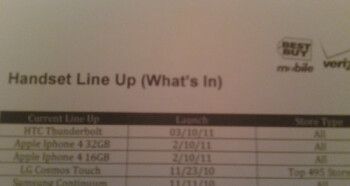 This Best Buy document shows March 10th as the  launch date for the HTC Thunderbolt