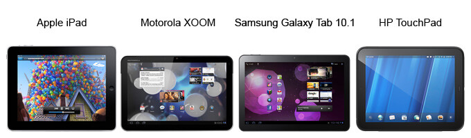 Tablets in S, M, L: size comparison