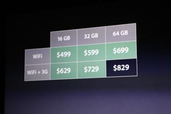 Apple iPad 2 prices