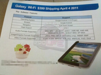 The Wi-Fi version of the Samsung Galaxy Tab is expected to launch on April 4th for $399