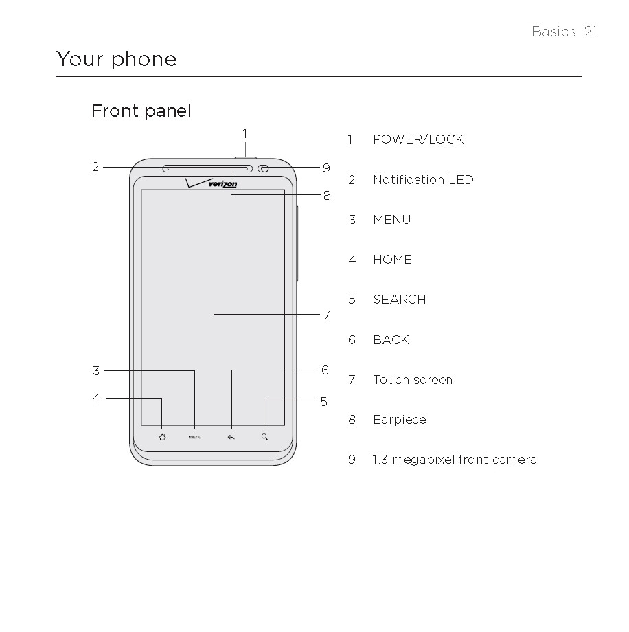 user manual for the htc thunderbolt surfaces rh phonearena com thunderbolt tb16 user manual thunderbolt display user manual