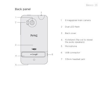 User Manual for the HTC Thunderbolt surfaces