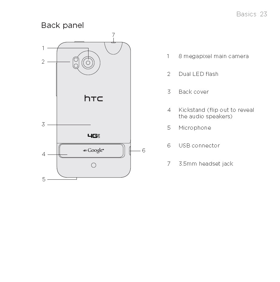 user manual for the htc thunderbolt surfaces rh phonearena com lacie rugged thunderbolt user manual lacie rugged thunderbolt user manual