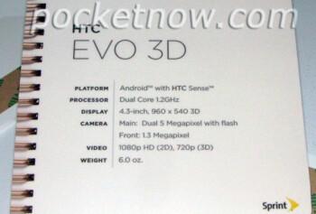 HTC EVO 3D, HTC EVO View 4G make an appearance on Sprint's website