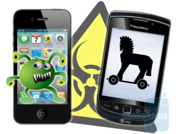 Smartphone viruses - threats, malwares and cures