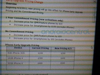 AT&T confirms increase in early-upgrade prices for all smartphones