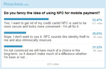 Do you fancy the idea of using NFC for mobile payments? (Poll results)