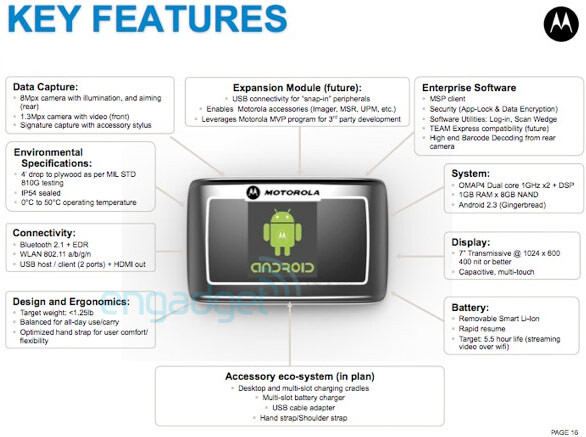 Rugged Motorola tablet to target the business user, entering beta testing in October