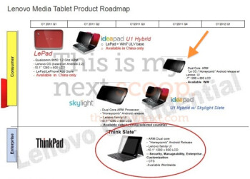 "Leaked roadmap also shows that a Lenovo 7"" Honeycomb tablet is coming in Q4"