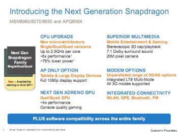 The next-gen Snapdragon chips should be out sometime next year