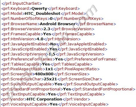 The HTC Doubleshot - HTC Kingdom, HTC Rider and HTC Doubleshot leaked out