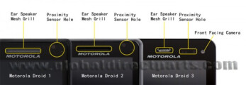 The Motorola DROID 3 will feature a front-facing camera