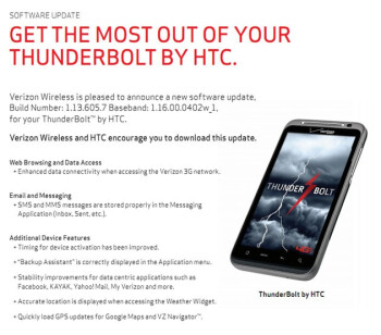 An OTA software upgrade is coming to the HTC ThunderBolt at any time