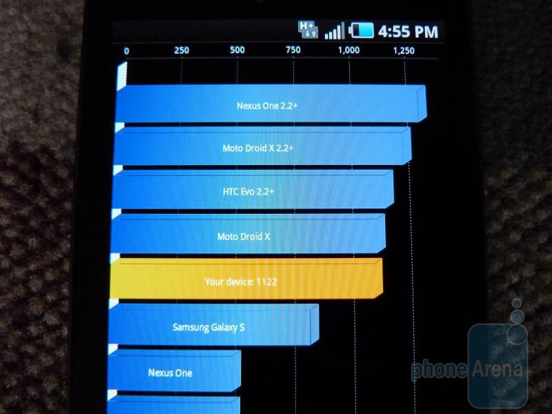 AnTutu (left & center) and Quadrant Benchmark (R) results - Samsung Infuse 4G Benchmark Tests