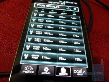 Samsung Infuse 4G Speed Tests