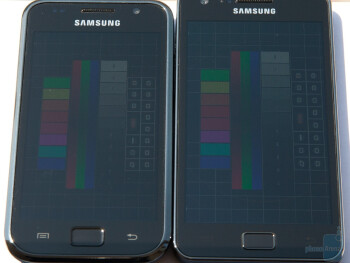 Super AMOLED Plus vs Super AMOLED: to the PenTile matrix and back