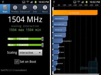 Samsung Galaxy S II overclocked, exceeds 4,000 on the Quadrant benchmark test