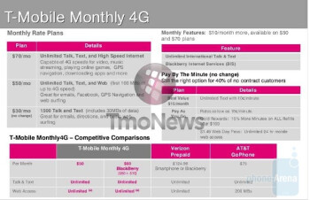T-Mobile Monthly 4G is expected to start May 22nd with a $70 unlimited plan and another one priced at $50
