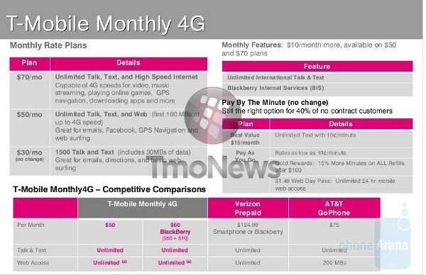 T-Mobile Monthly 4G is expected to start May 22nd with a $70 unlimited plan and another one priced at $50 - T-Mobile to re-introduce unlimited pre-paid on May 22nd