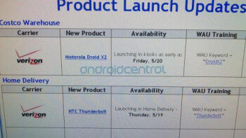 This update board at Costco shows that the Motorola DROID X2 will be available at Verizon kiosks as soon as this Friday
