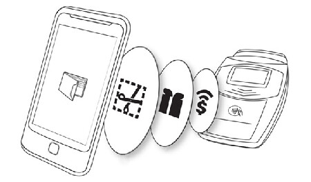 Google expected to introduce a mobile payment system this Thursday for the Nexus S 4G