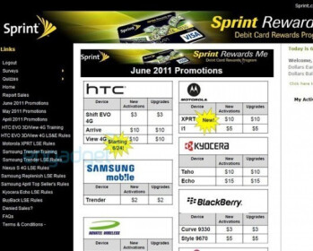 HTC EVO View 4G may hit Sprint's shelves on June 24