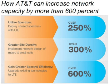 Sprint explains why AT&T doesn't need T-Mobile's spectrum