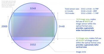 Nokia N9 camera sensor specs