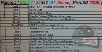 The leaked accessory list for the Motorola DROID 3