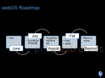 This confidential HP roadmap says the HP Pre3 will have a fall launch in the U.S.