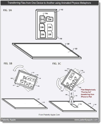 These two diagrams show how content might be shared between iOS devices